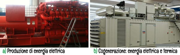 Energia elettrica e termica con gas naturale