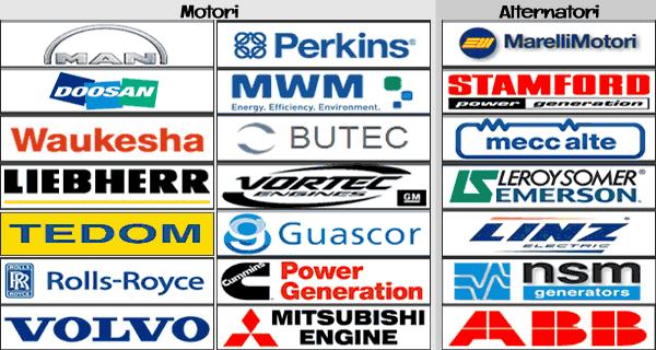 BioWATT Brand motori e alternatori