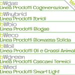 Indice Prodotti BioWATT – Efficienza Energetica nel pieno rispetto per l'Ambiente