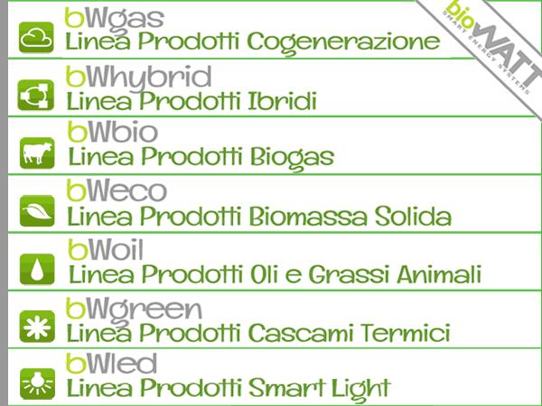 indice-prodotti-biowatt