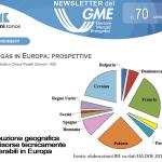 Shale Gas in Europa: Prospettive a cura del GME